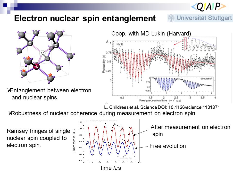 Electron nuclear spin entanglement