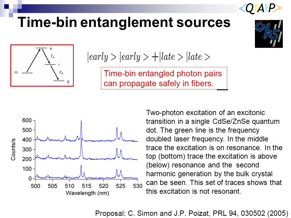 Time-bin entanglement sources