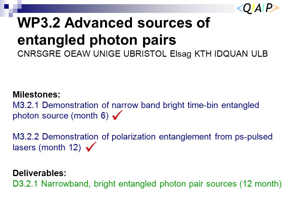 WP3.2 Advanced sources of entangled photon pairs CNRSGRE OEAW UNIGE UBRISTOL Elsag KTH IDQUAN ULB