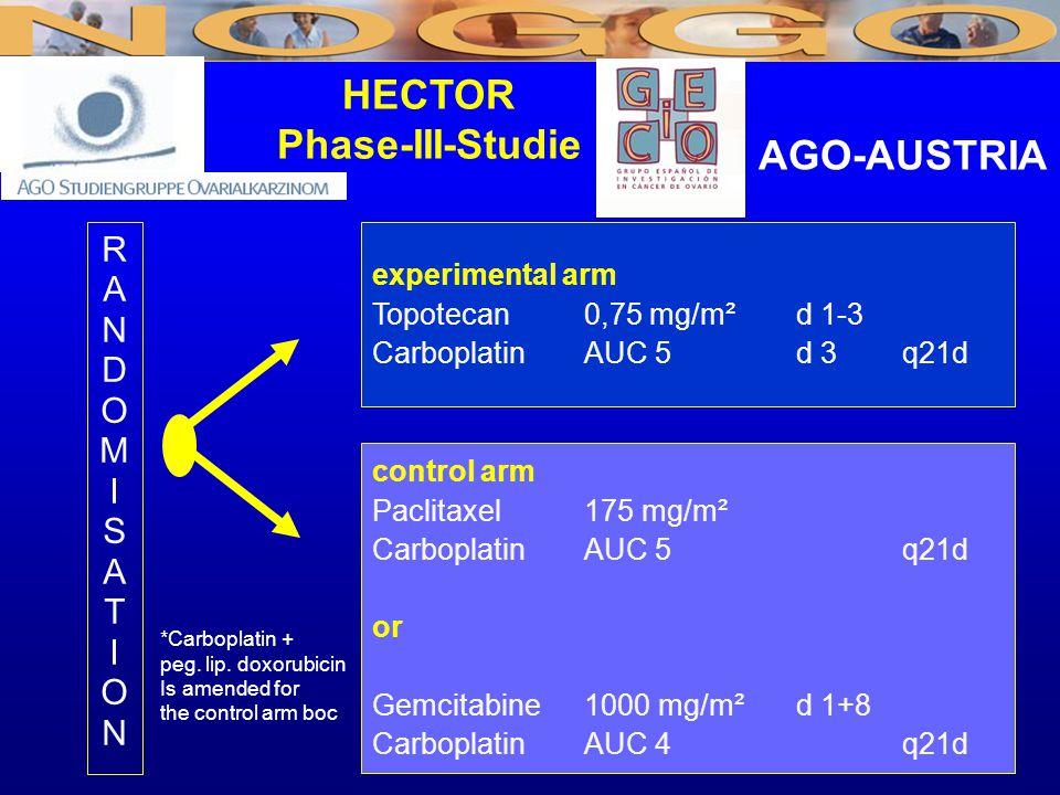 HECTOR Phase-III-Studie