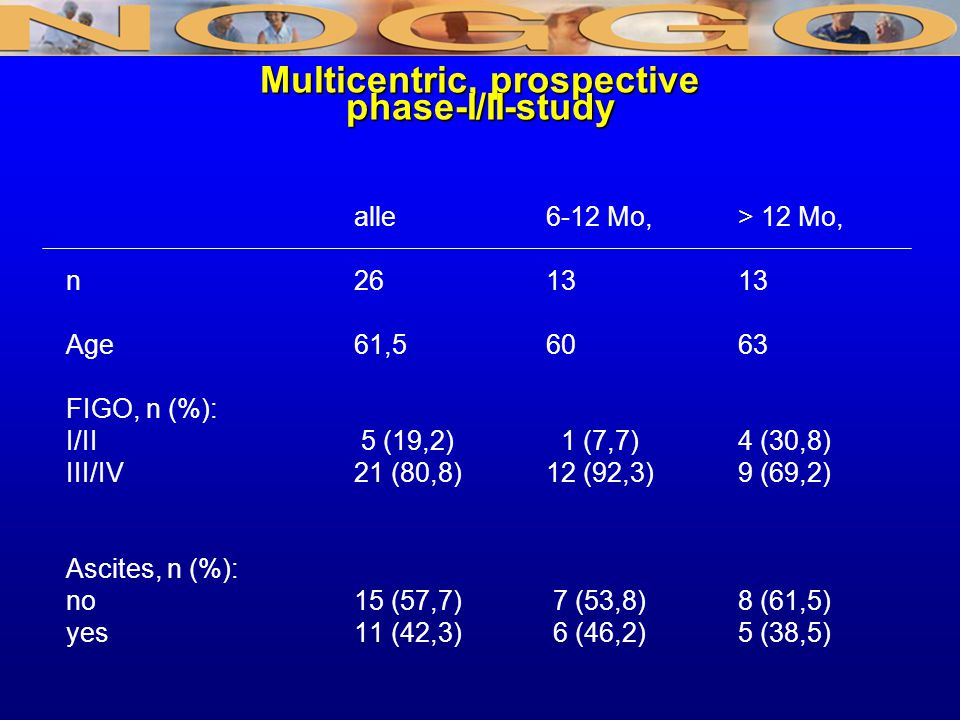 Multicentric, prospective phase-I/II-study