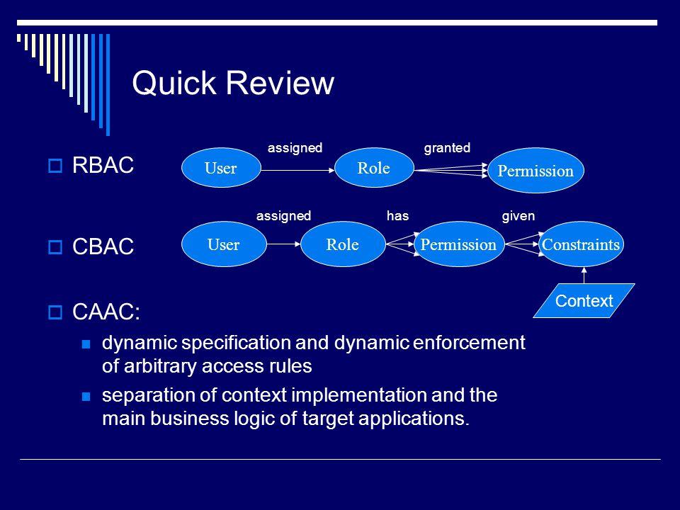 Quick Review RBAC CBAC CAAC: