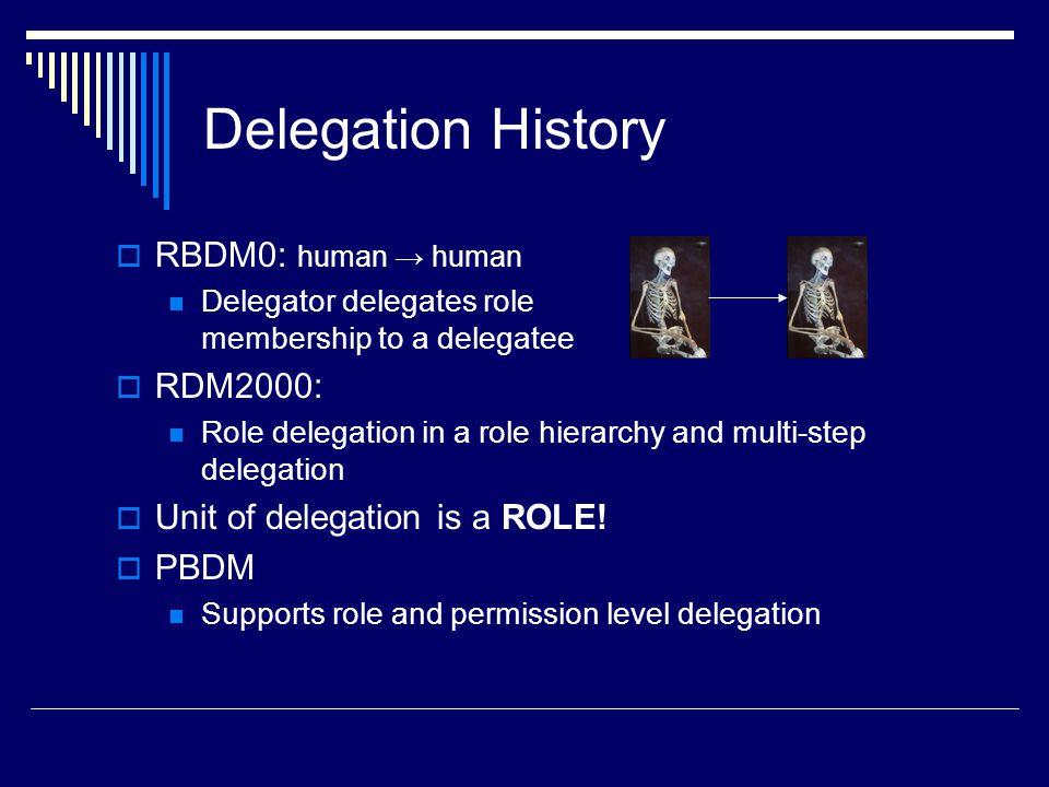Delegation History RBDM0: human → human RDM2000: