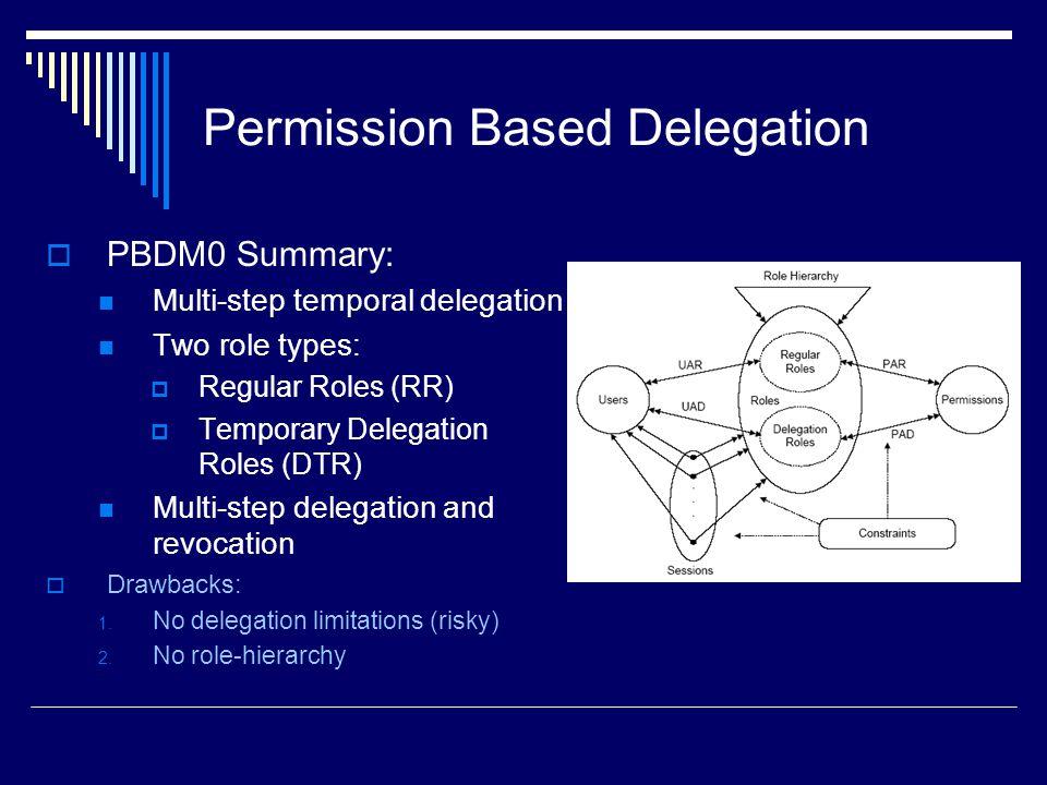Permission Based Delegation
