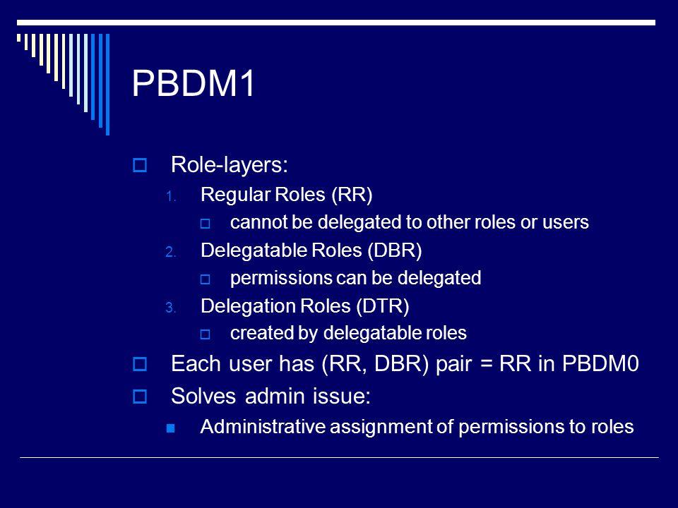 PBDM1 Role-layers: Each user has (RR, DBR) pair = RR in PBDM0