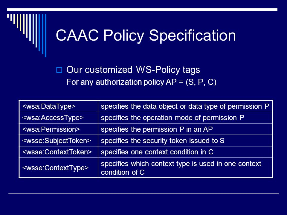 CAAC Policy Specification