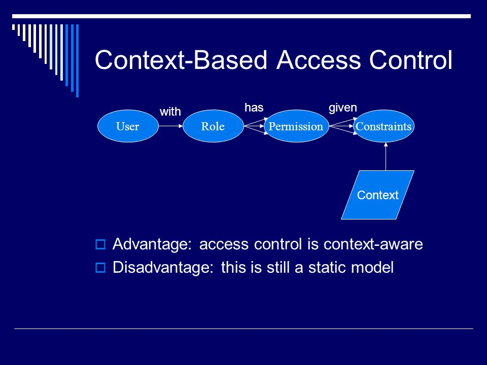 Context-Based Access Control