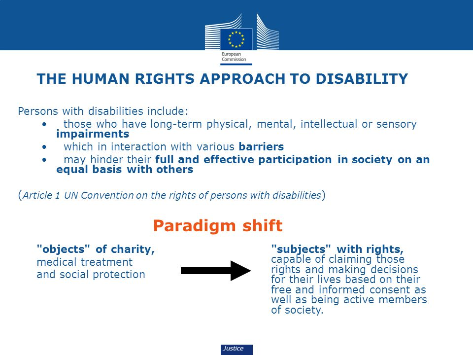 THE HUMAN RIGHTS APPROACH TO DISABILITY