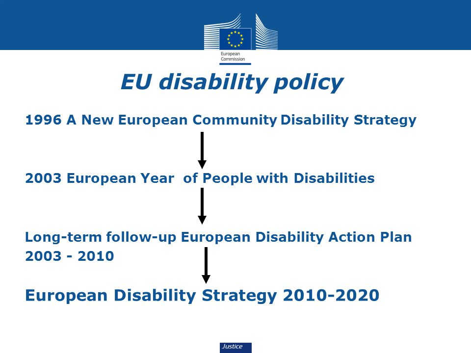 EU disability policy European Disability Strategy 2010-2020