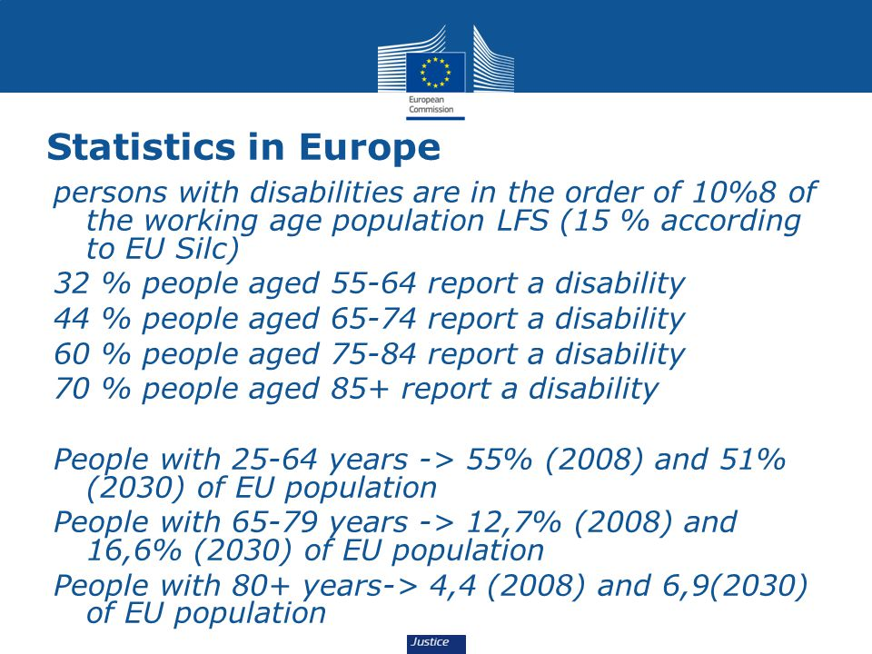 Statistics in Europe persons with disabilities are in the order of 10%8 of the working age population LFS (15 % according to EU Silc)