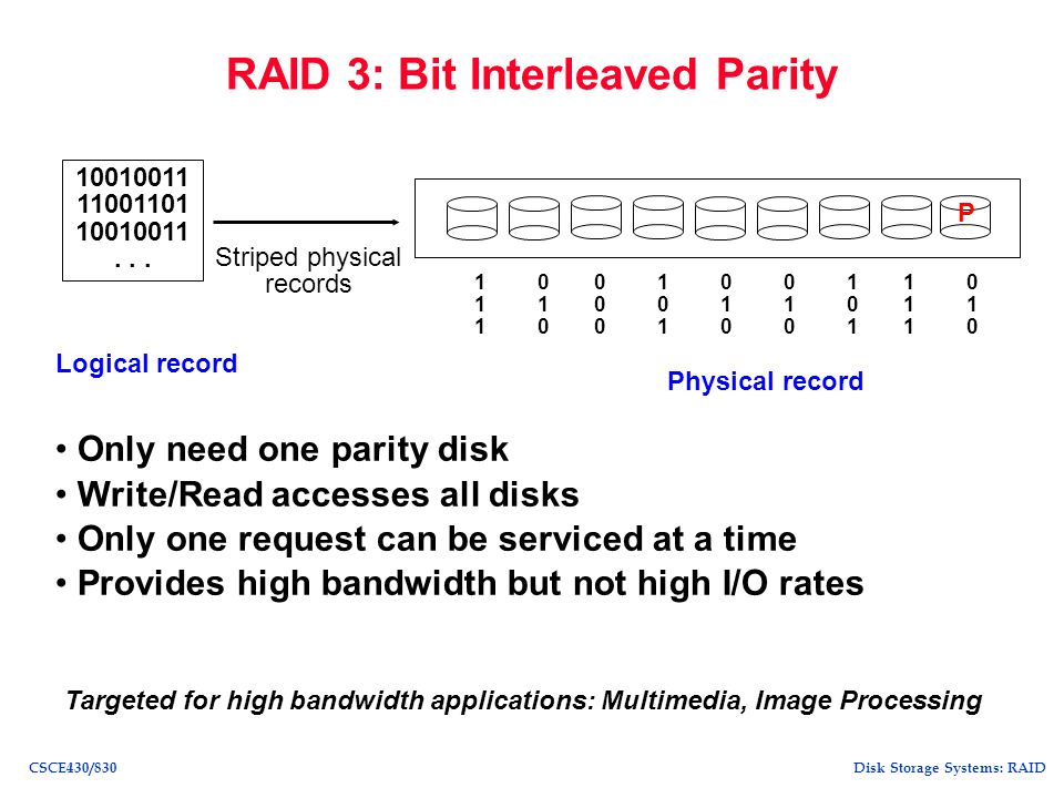 RAID 3: Bit Interleaved Parity