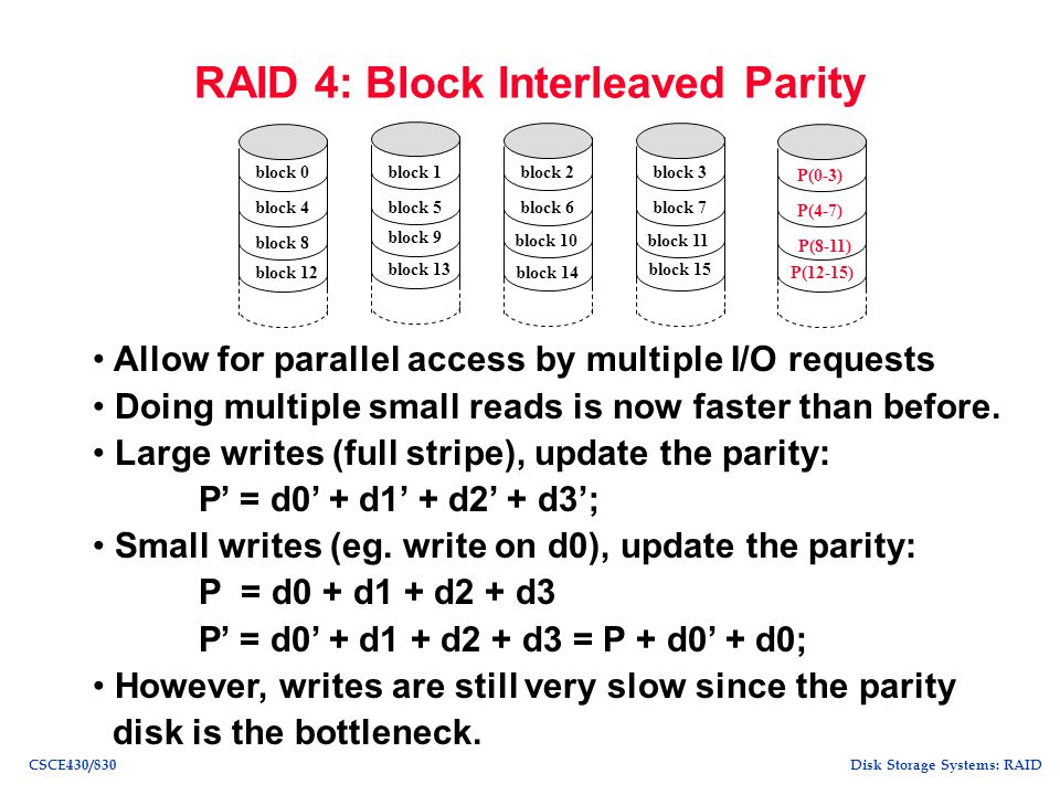 RAID 4: Block Interleaved Parity