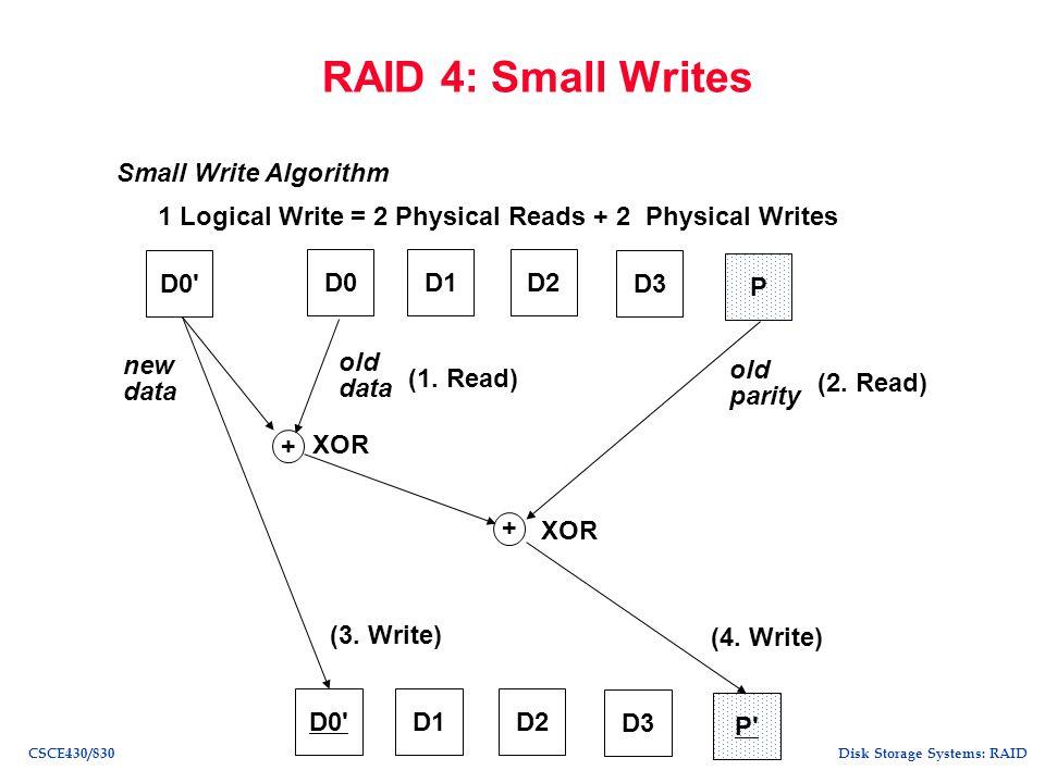 RAID 4: Small Writes Small Write Algorithm