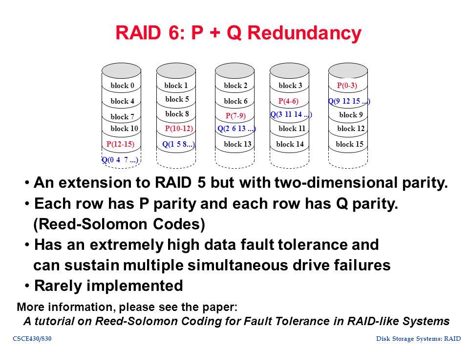RAID 6: P + Q Redundancy block 0. block 4. block 7. block 10. P(12-15) block 1. block 5. block 8.