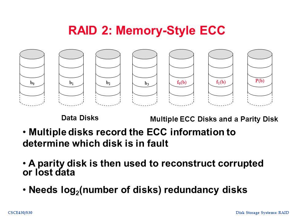 RAID 2: Memory-Style ECC