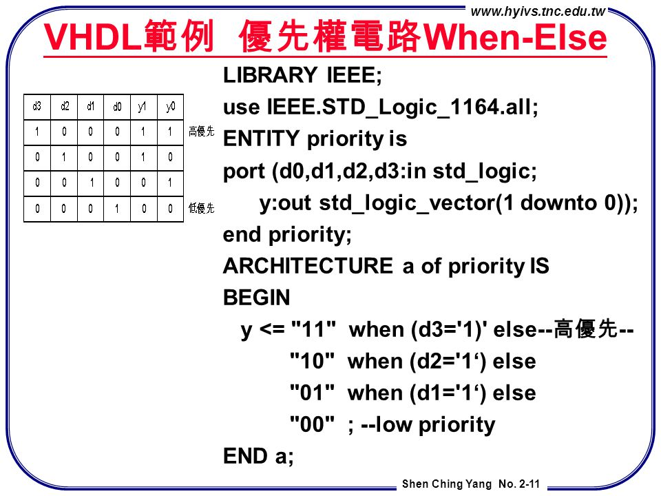 VHDL範例 優先權電路When-Else