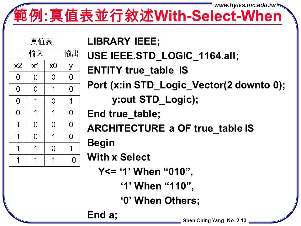 範例:真值表並行敘述With-Select-When