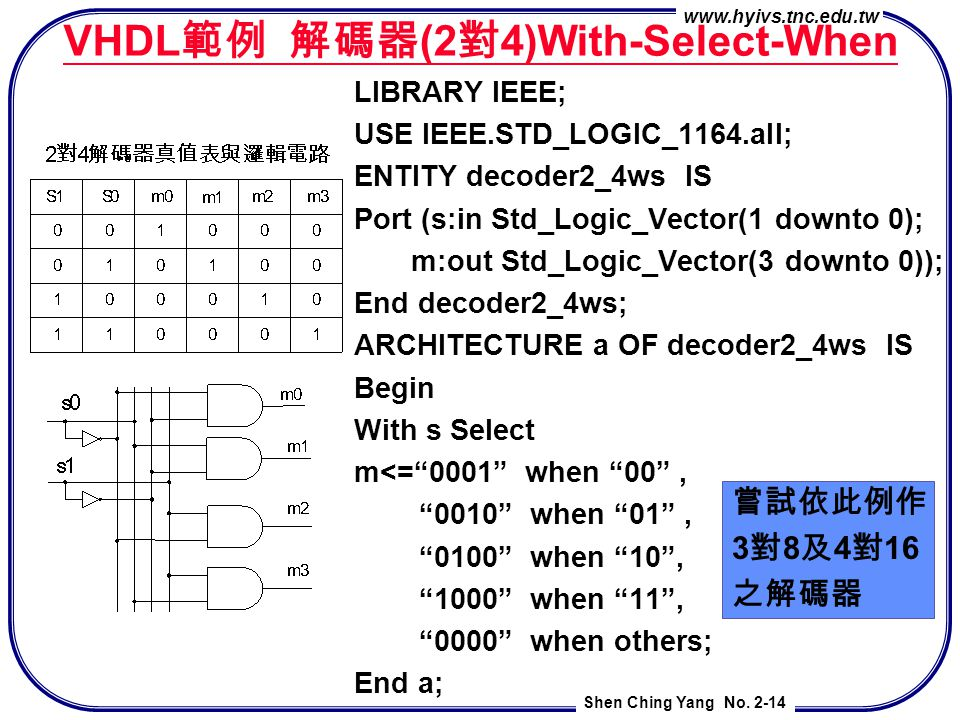 VHDL範例 解碼器(2對4)With-Select-When