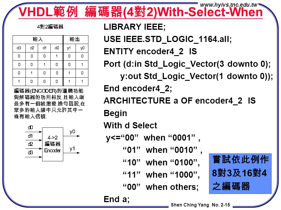 VHDL範例 編碼器(4對2)With-Select-When