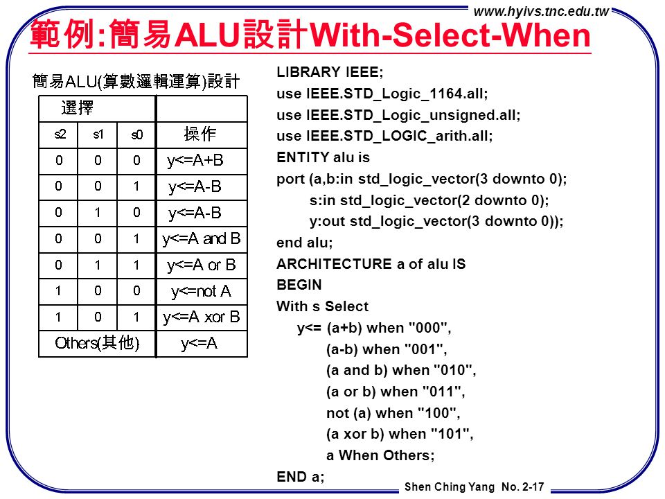 範例:簡易ALU設計With-Select-When