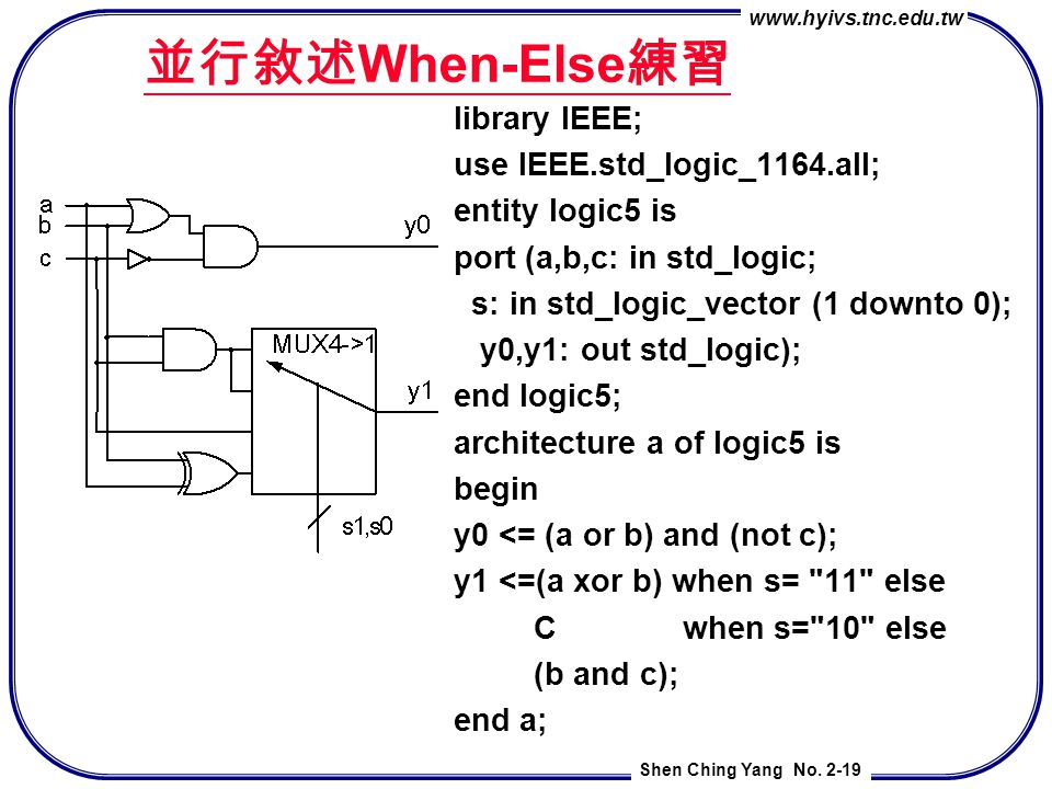 並行敘述When-Else練習 library IEEE; use IEEE.std_logic_1164.all;