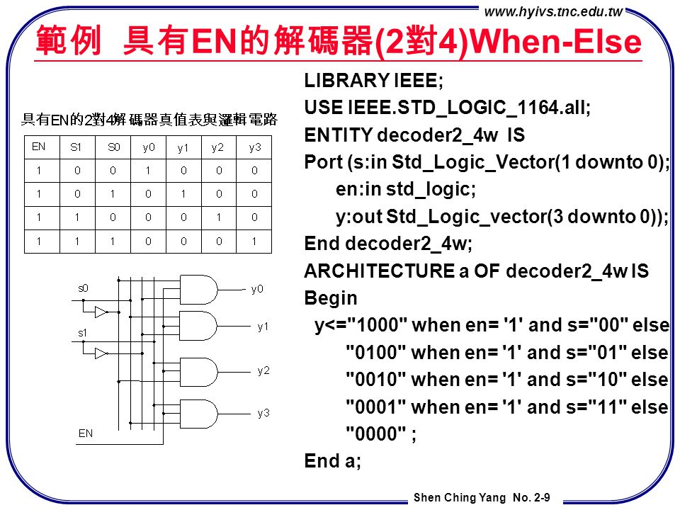 範例 具有EN的解碼器(2對4)When-Else