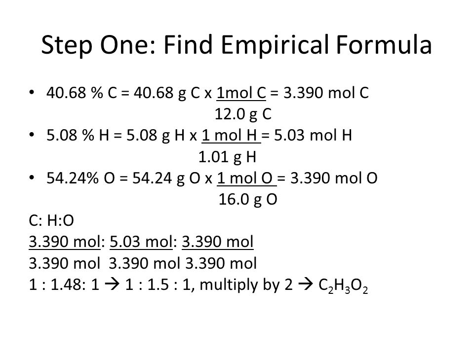 Step One: Find Empirical Formula