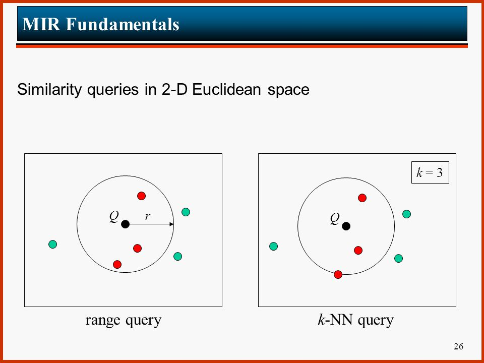 MIR Fundamentals Similarity queries in 2-D Euclidean space range query