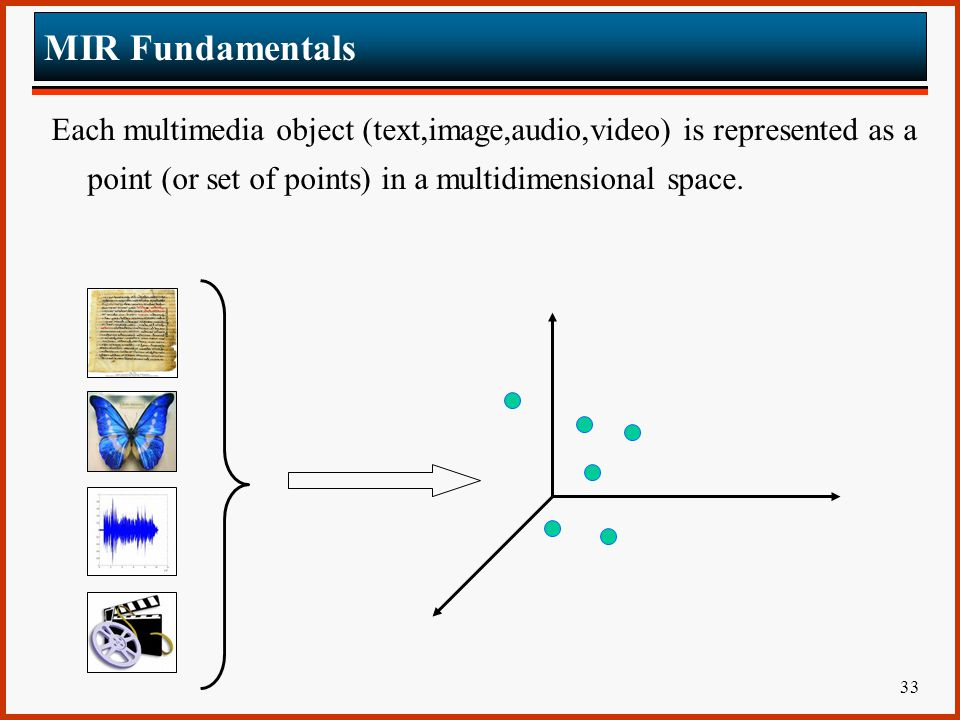 MIR Fundamentals Each multimedia object (text,image,audio,video) is represented as a point (or set of points) in a multidimensional space.