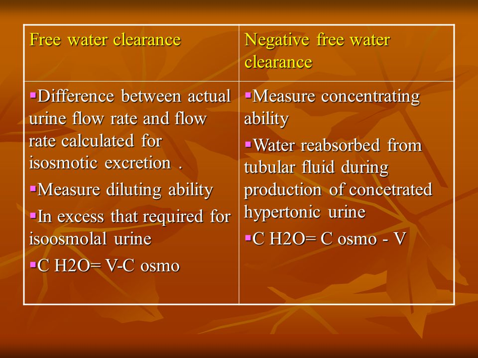 Negative free water clearance