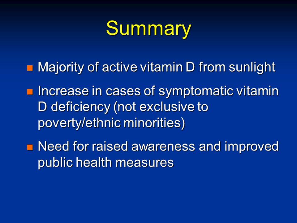 Summary Majority of active vitamin D from sunlight
