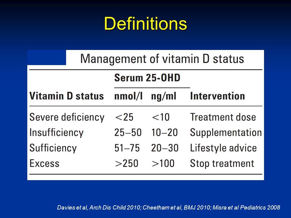 Definitions Davies et al, Arch Dis Child 2010; Cheetham et al, BMJ 2010; Misra et al Pediatrics 2008.