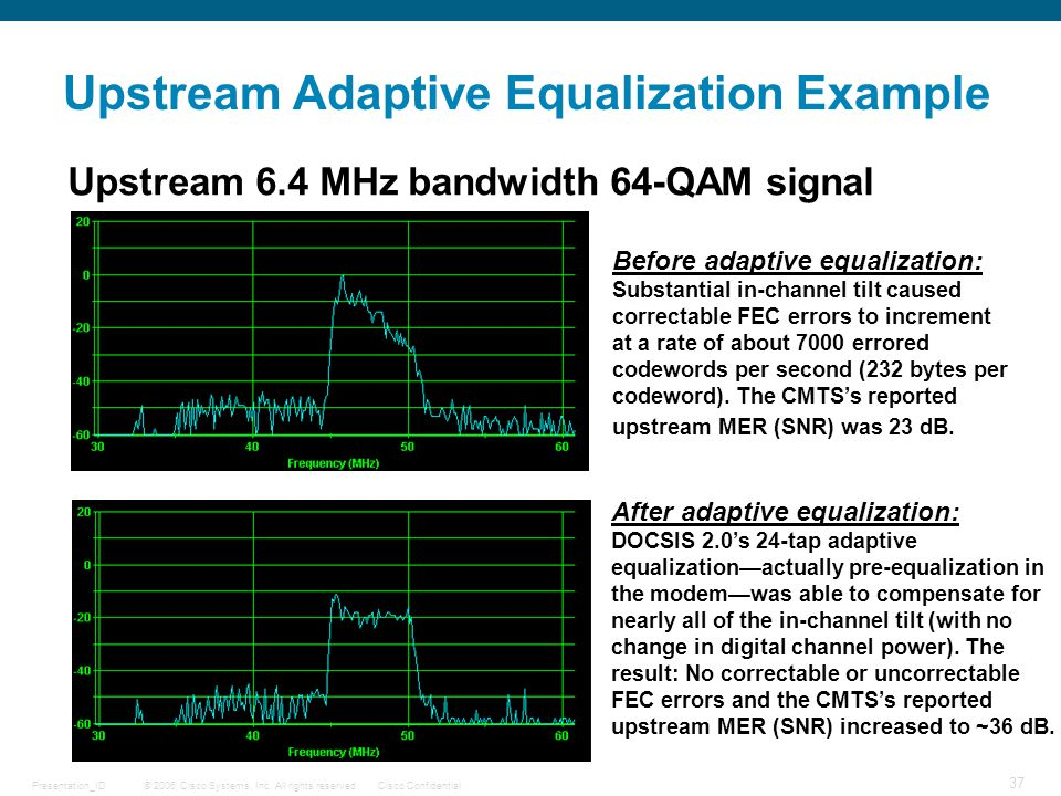 Upstream Adaptive Equalization Example