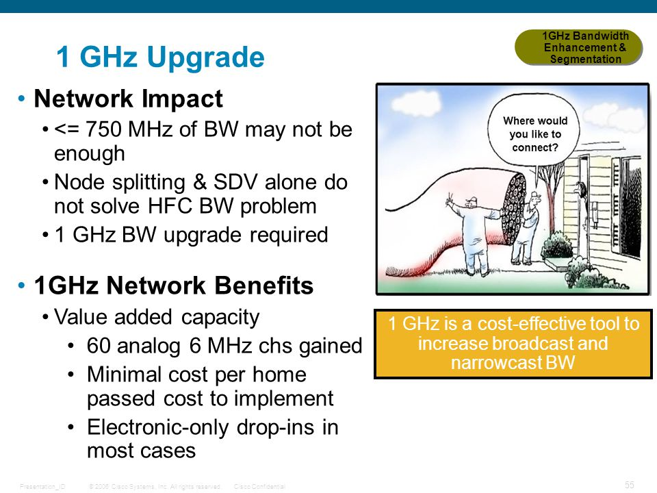1GHz Bandwidth Enhancement & Segmentation