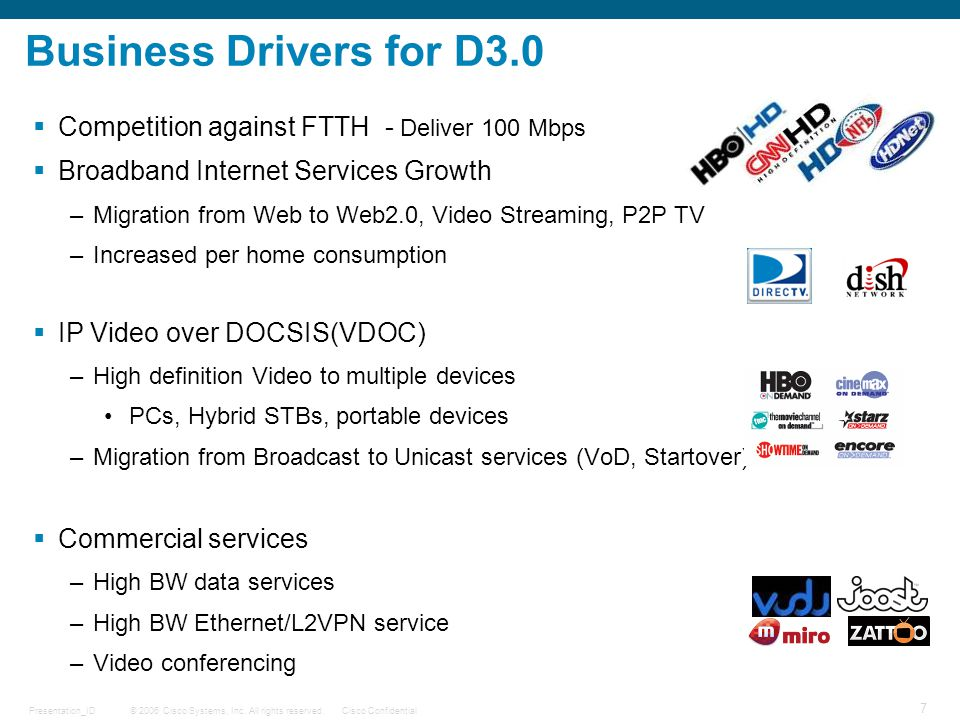Business Drivers for D3.0 More HD Video Services More SD Video Content