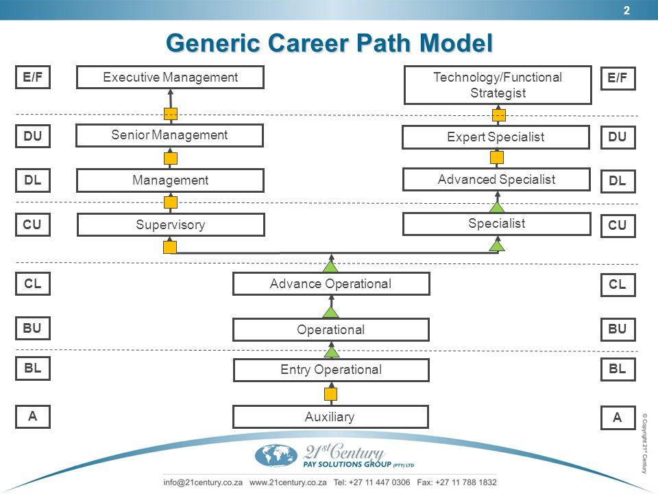 Generic Career Path Model