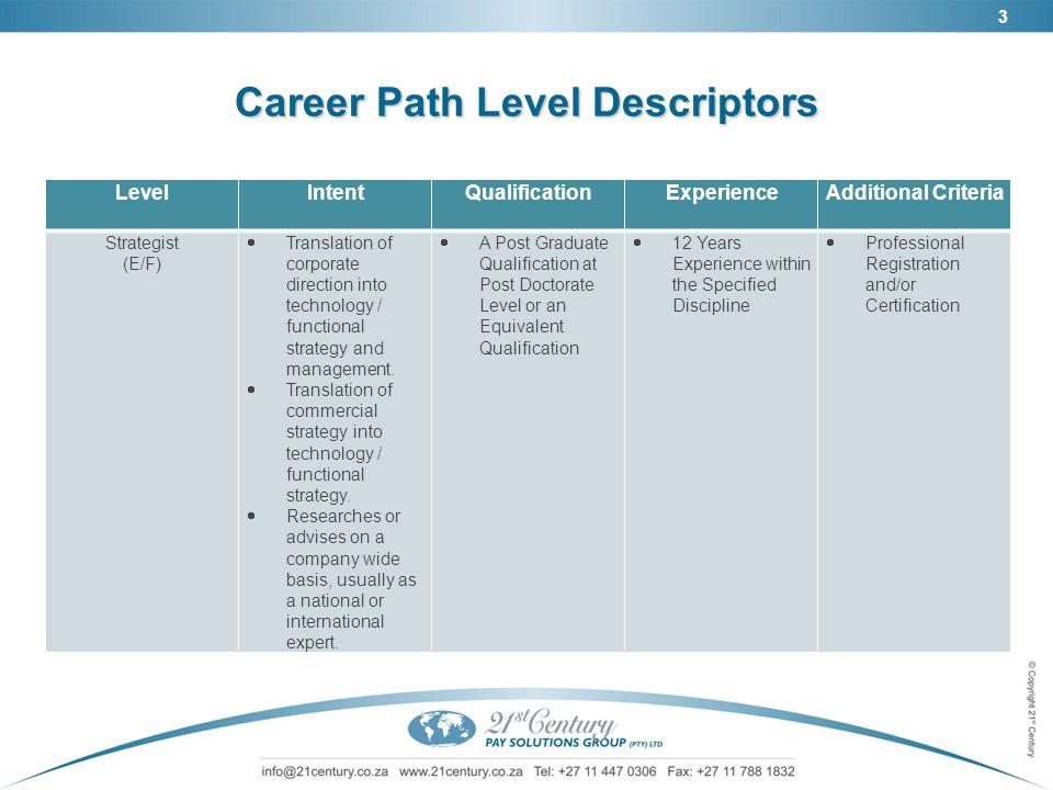 Career Path Level Descriptors