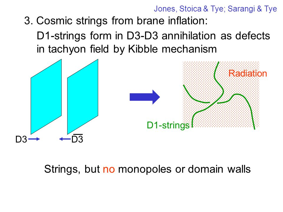 3. Cosmic strings from brane inflation: