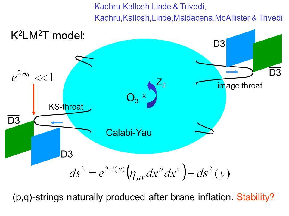 K2LM2T model: O3 X D3 D3 Z2 D3 Calabi-Yau D3