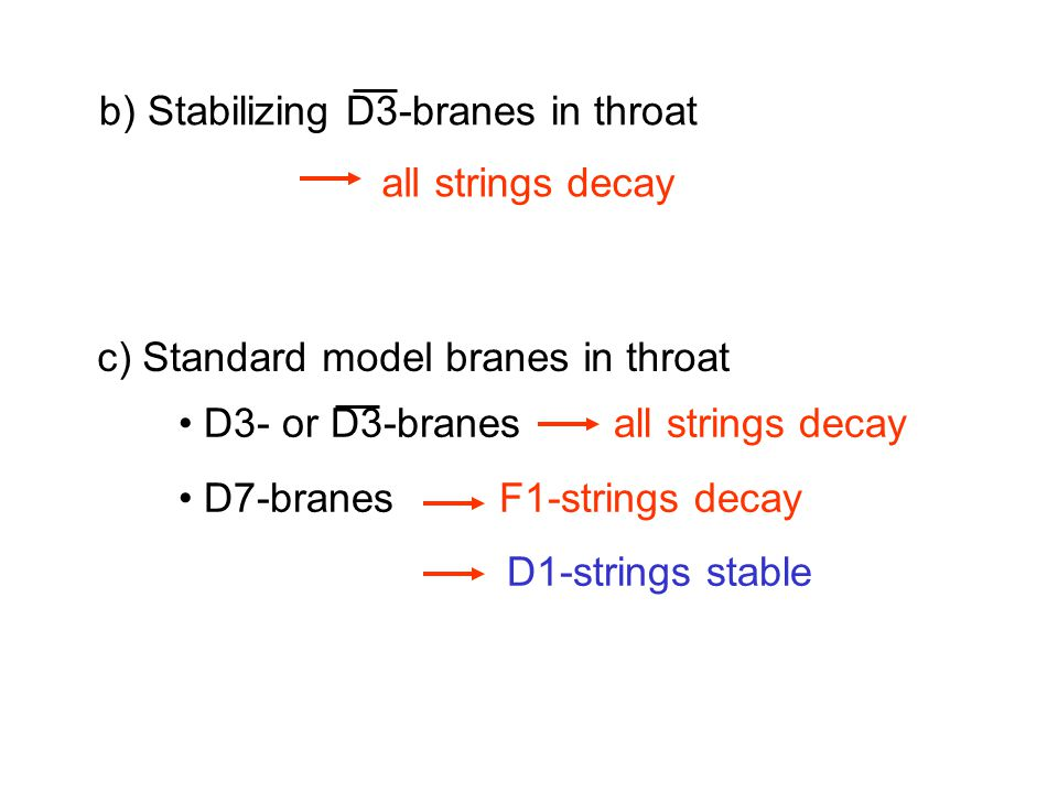 b) Stabilizing D3-branes in throat