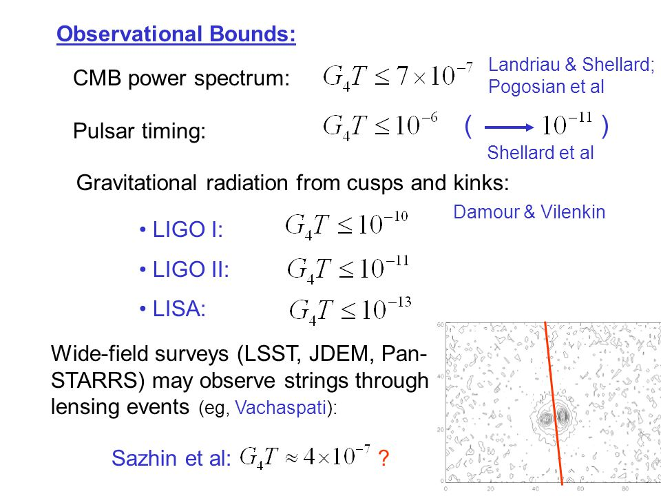 ( ) Observational Bounds: CMB power spectrum: Pulsar timing: