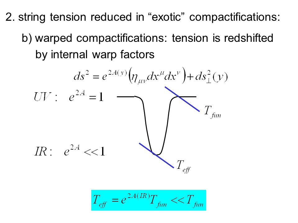 2. string tension reduced in exotic compactifications:
