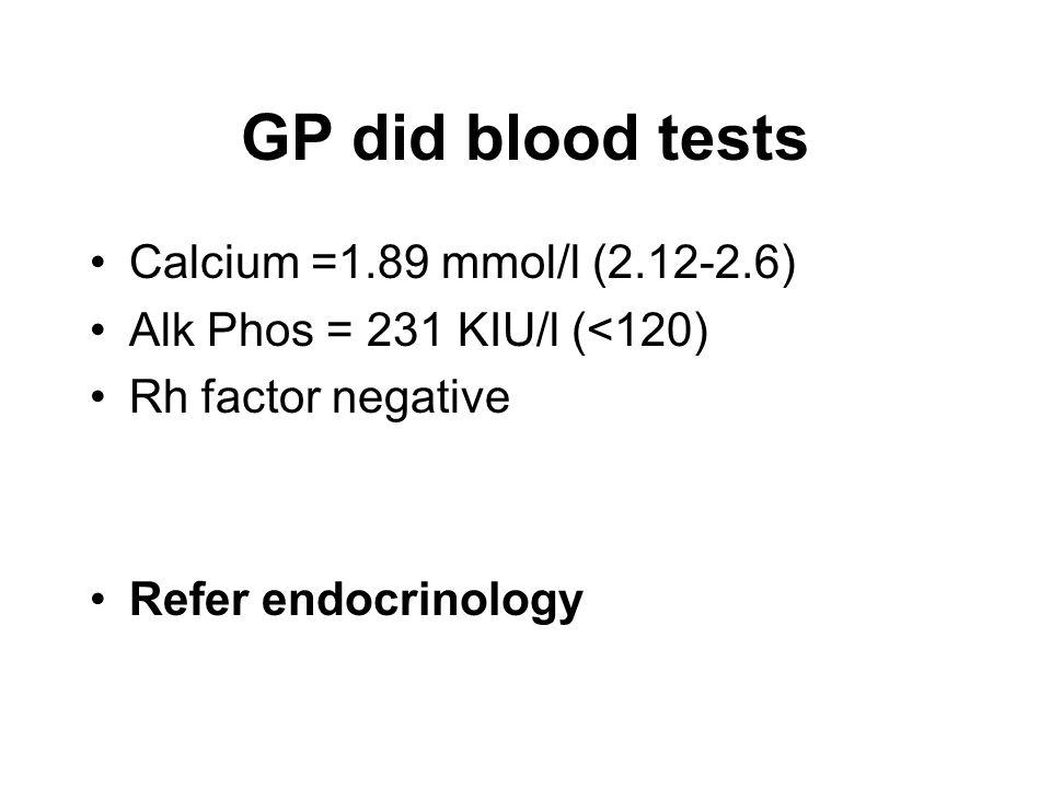 GP did blood tests Calcium =1.89 mmol/l (2.12-2.6)