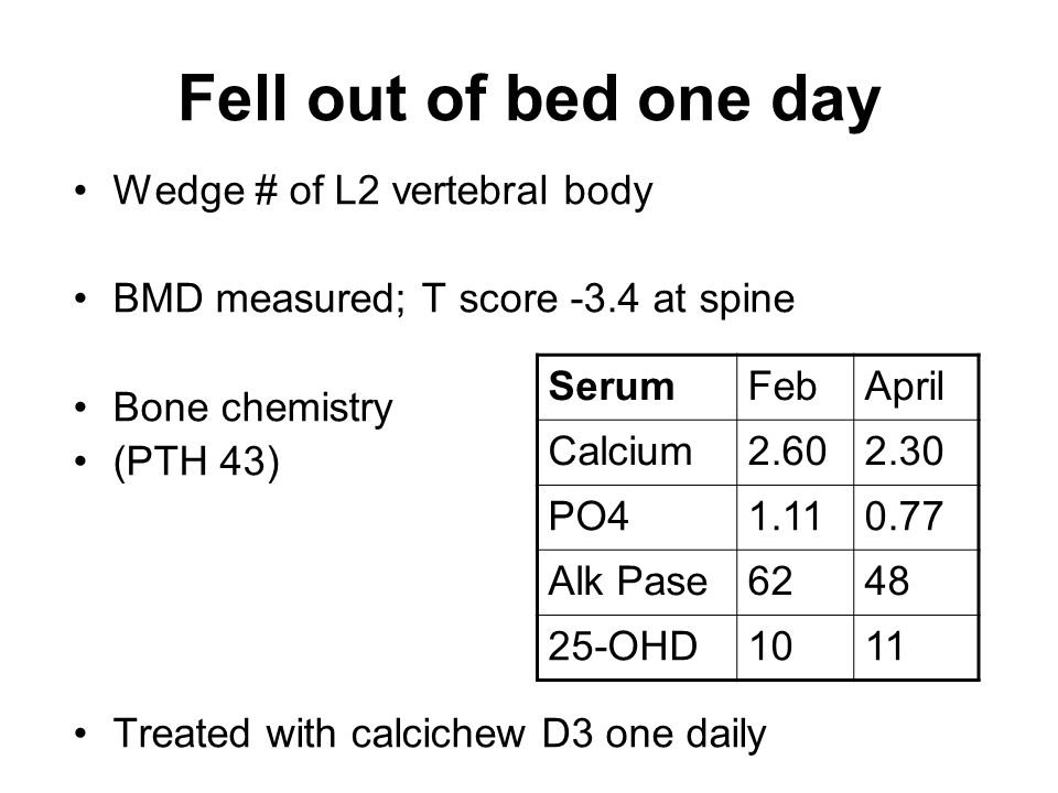 Fell out of bed one day Wedge # of L2 vertebral body