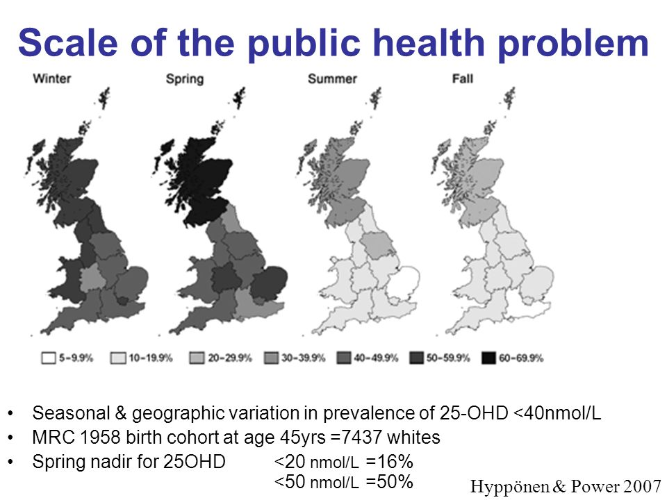 Scale of the public health problem