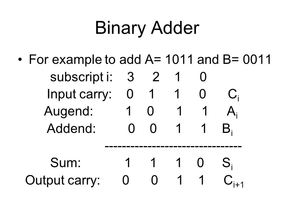 Binary Adder For example to add A= 1011 and B= 0011