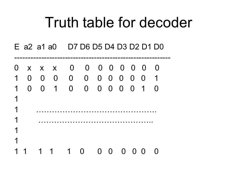 Truth table for decoder