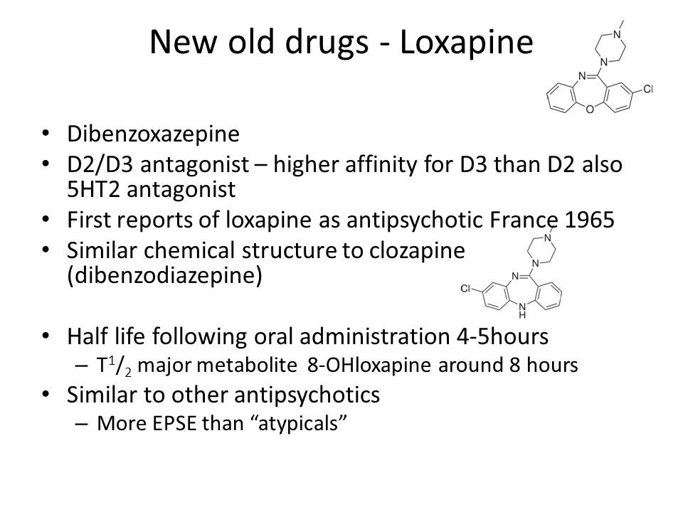 New old drugs - Loxapine