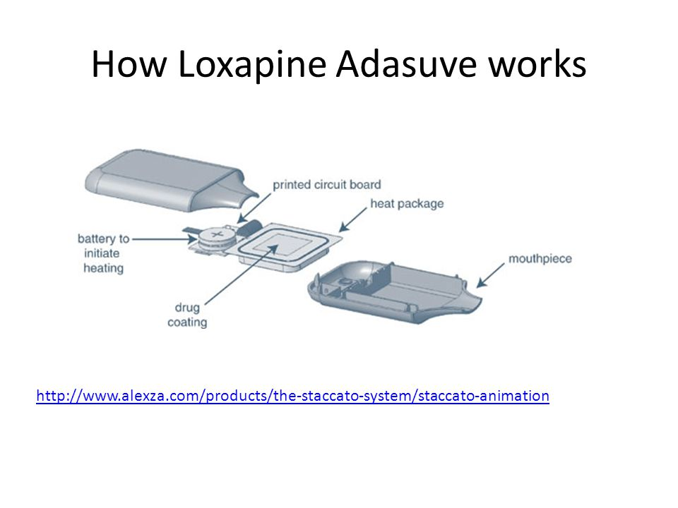 How Loxapine Adasuve works