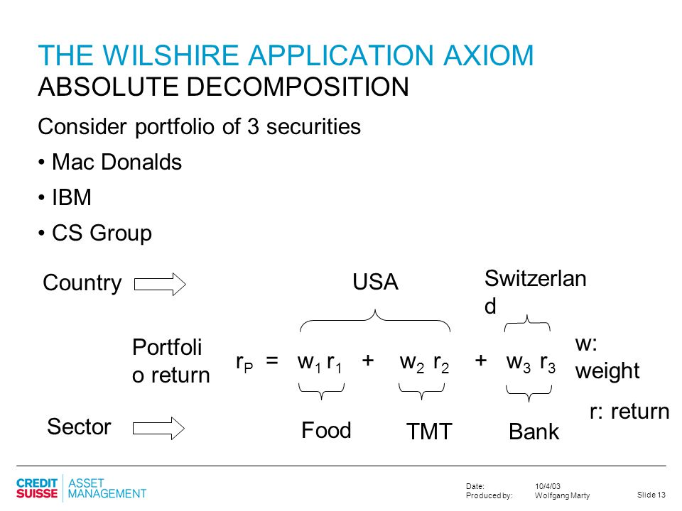 THE WILSHIRE APPLICATION AXIOM ABSOLUTE DECOMPOSITION